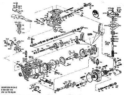 Technische Daten / Спецификации